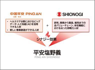 中国 塩野 義 中国最大規模の卸売市場、義烏(イーウー)とは? :